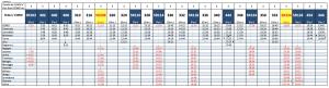 Lake Como Ferry Timetable
